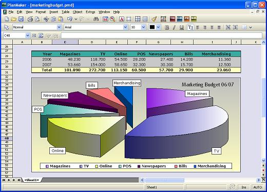 pmw08 en Program Alternatif Terbaik Selain Microsoft Office